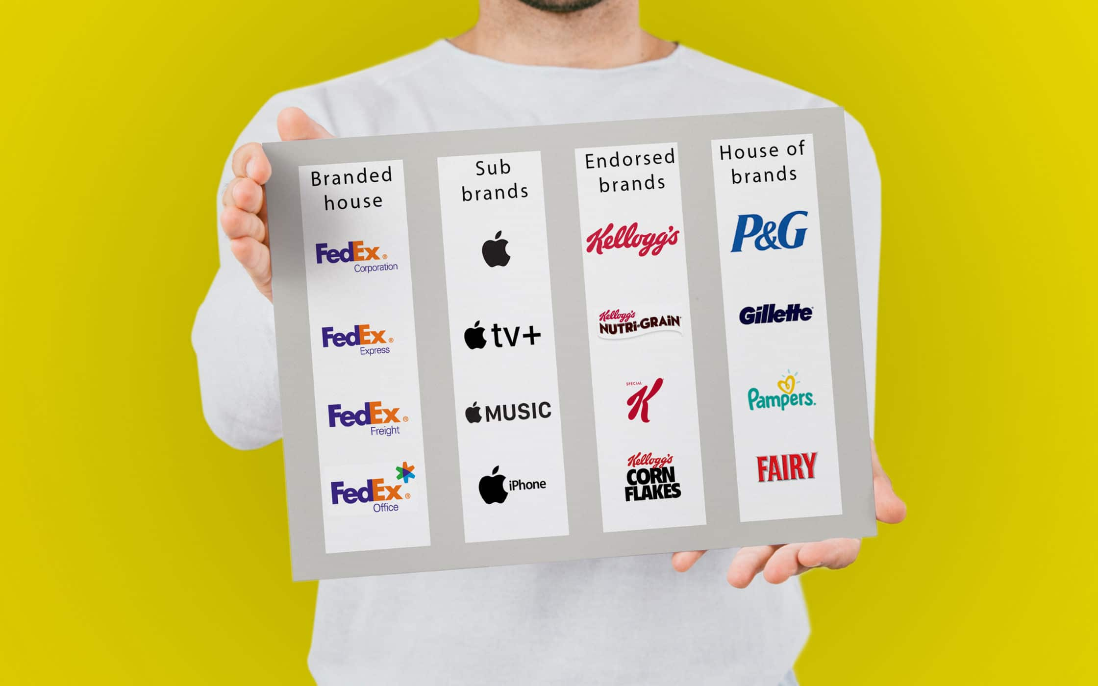Best Sub Brands