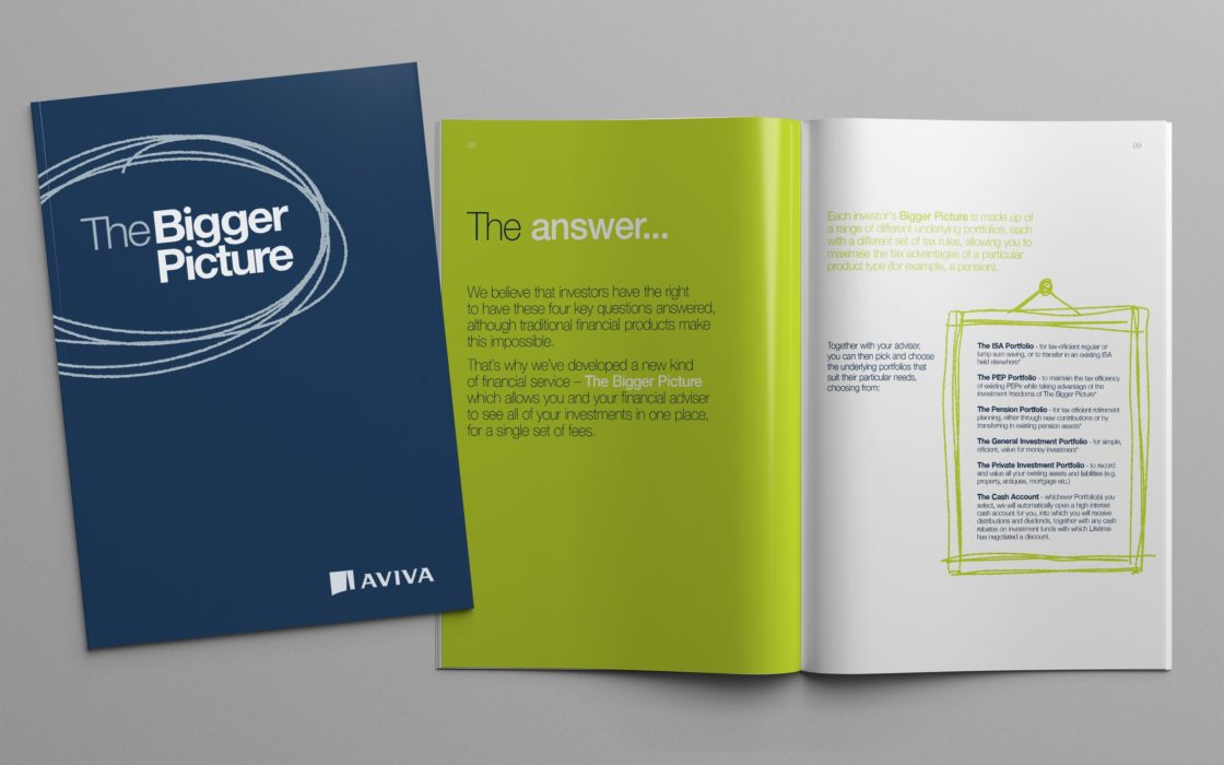 Aviva 'The Bigger Picture' booklet front cover beside an open booklet.