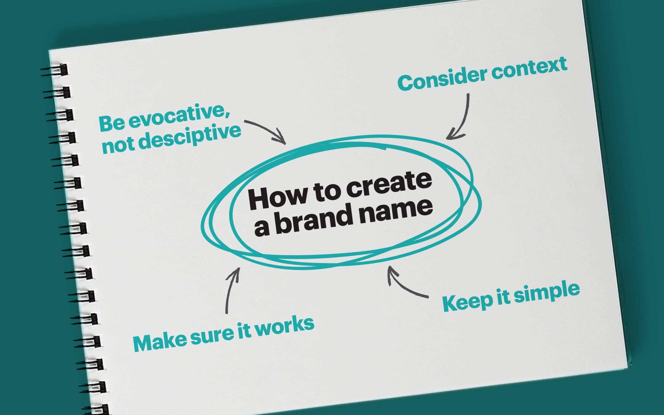 Whats In A Name Creating A Brand Name With Meaning - True meaning brand names
