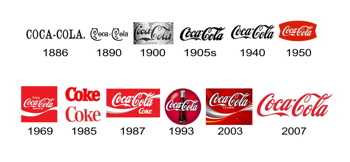 Born In The USA: Coca Cola, The Brand That Turned Christmas Red