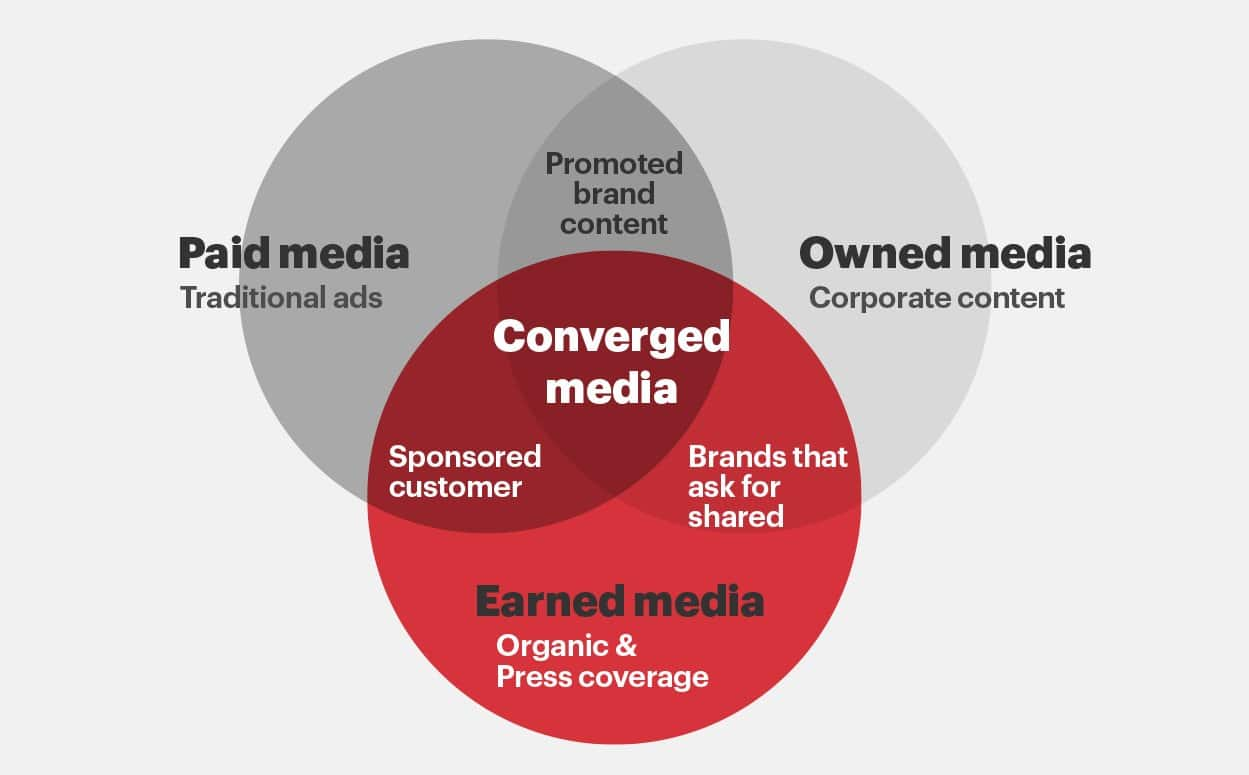 Content marketing strategy pic 3