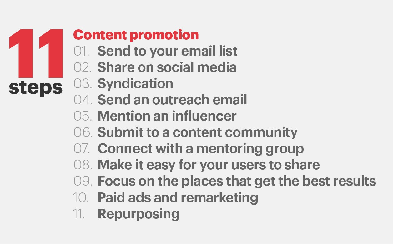 Content marketing strategy pic 4