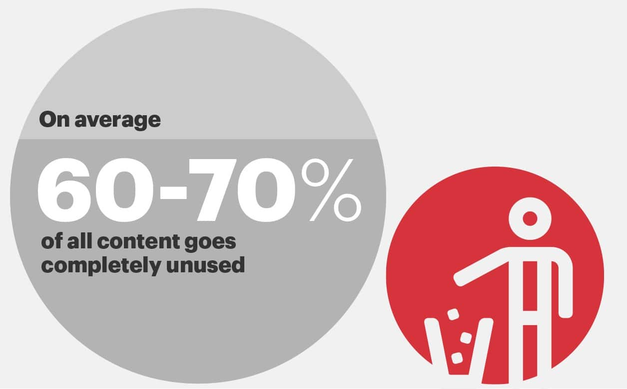 Content marketing strategy pic 6
