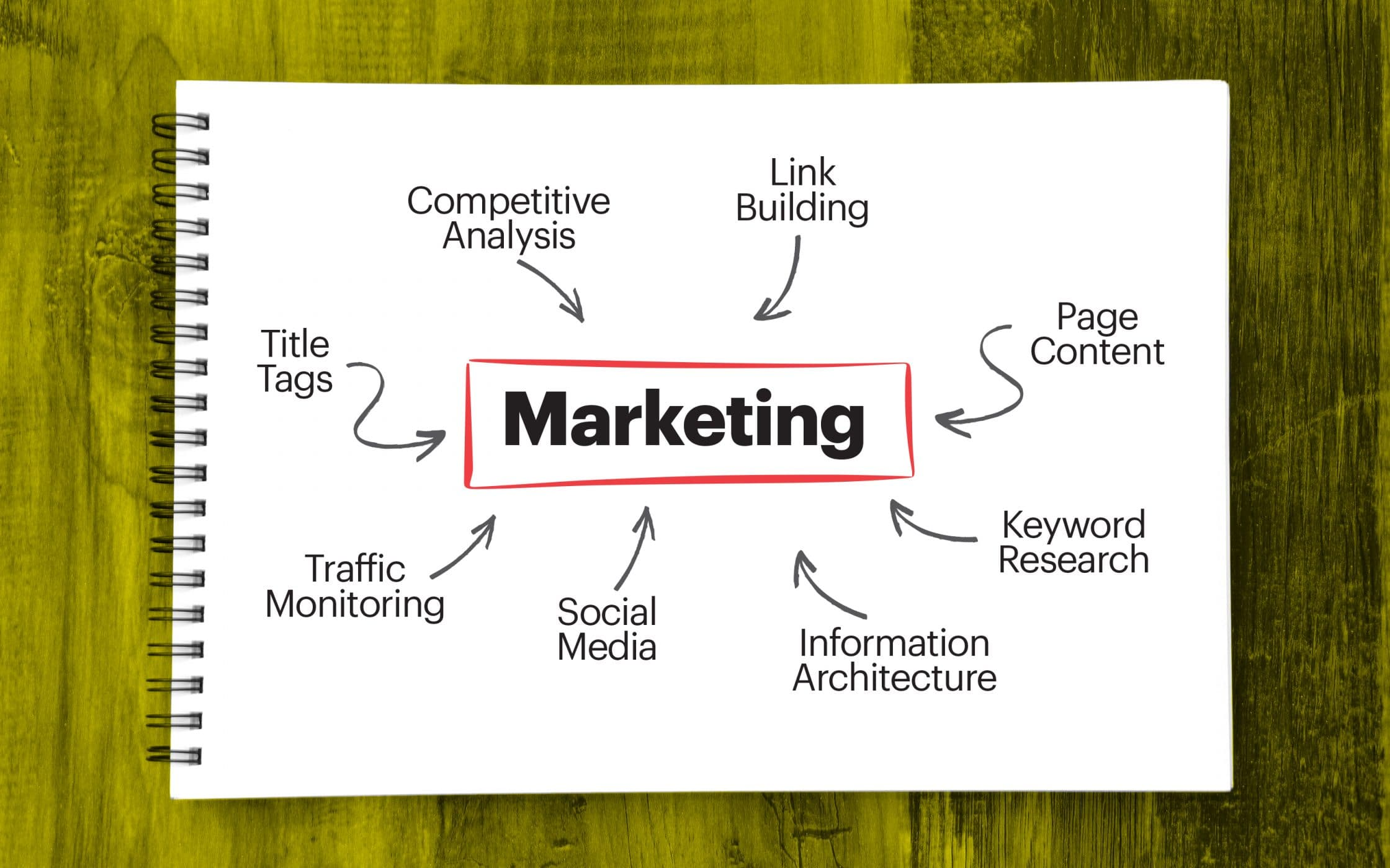 Digital marketing campaign ideas to satisfy your appetite for more traffic