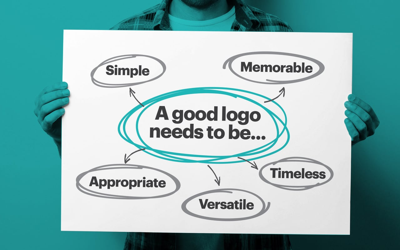 How To Create A Brand Logo
