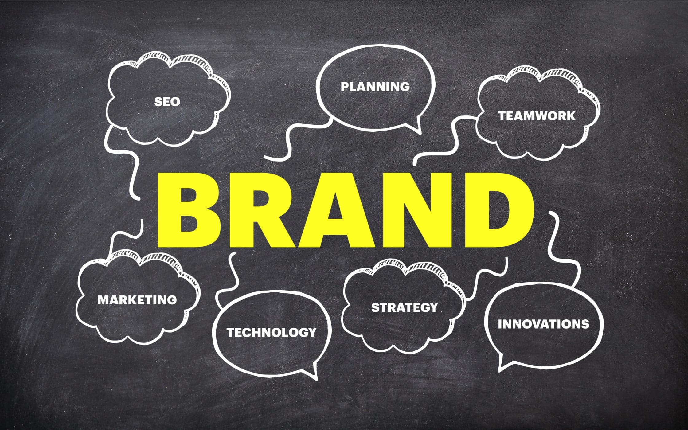 How To Create a Brand
