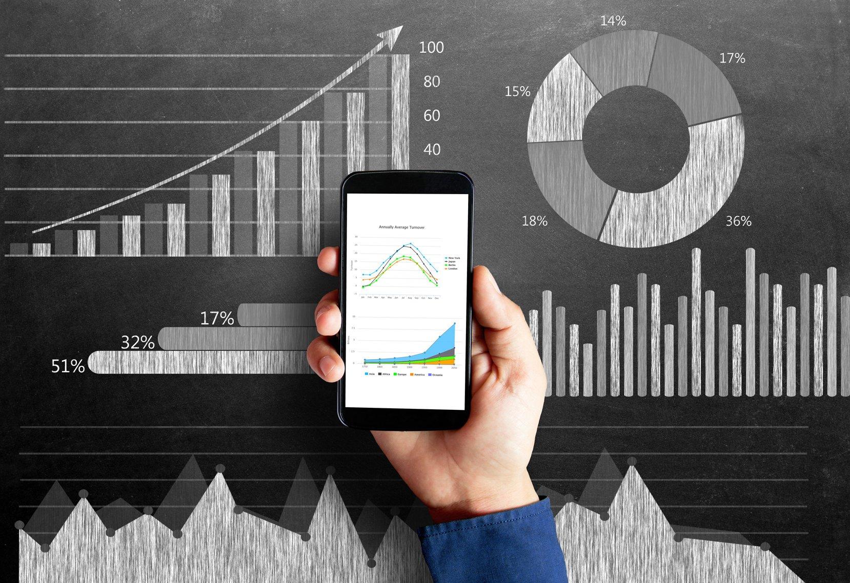 Integrated marketing communications plan