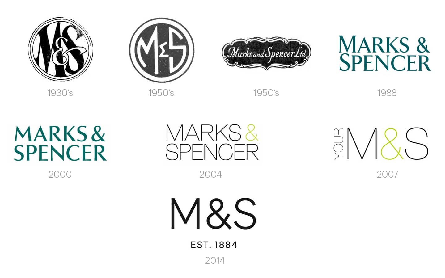 Quintessentially British Brands: Not Just Branding, Marks And ...
