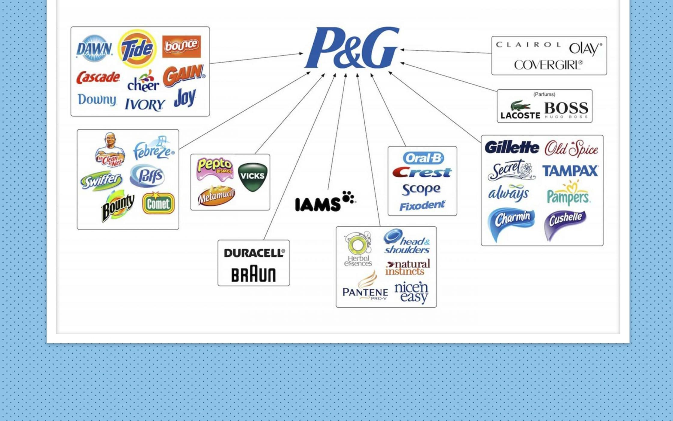 Behind Every Great Merger, There's A Great Merger Branding Strategy