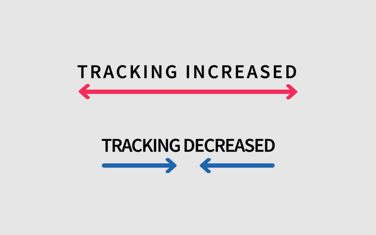 What Is Tracking