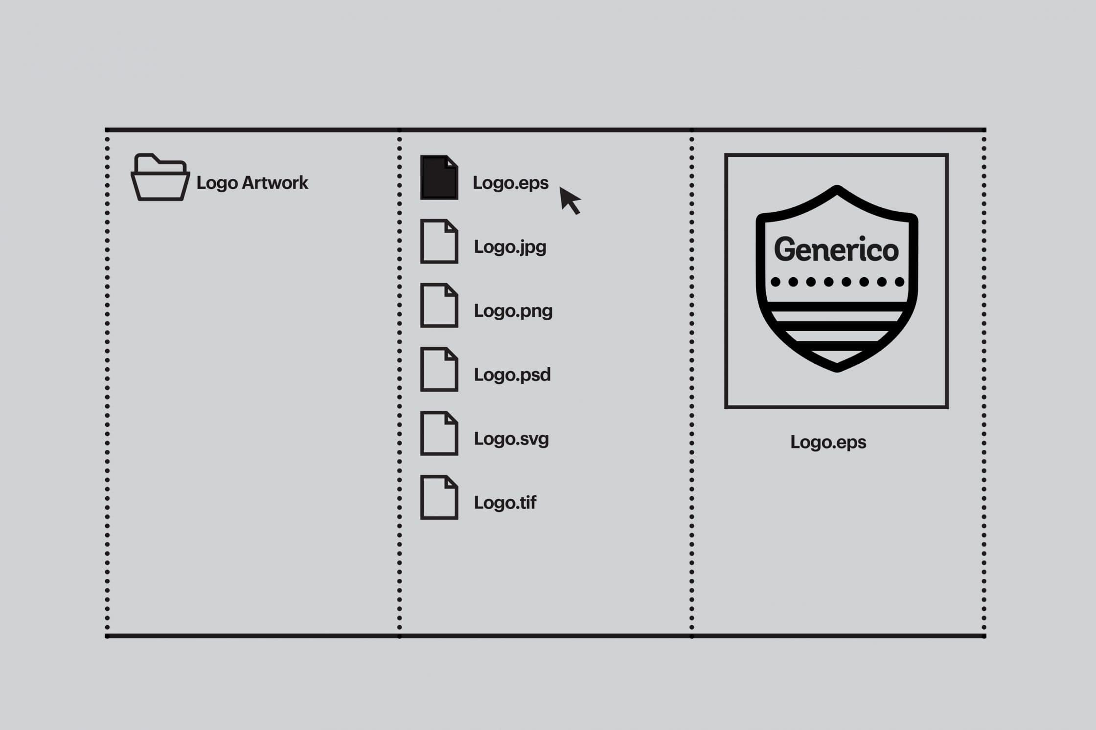 Different formats of Generico logo file in a folder.