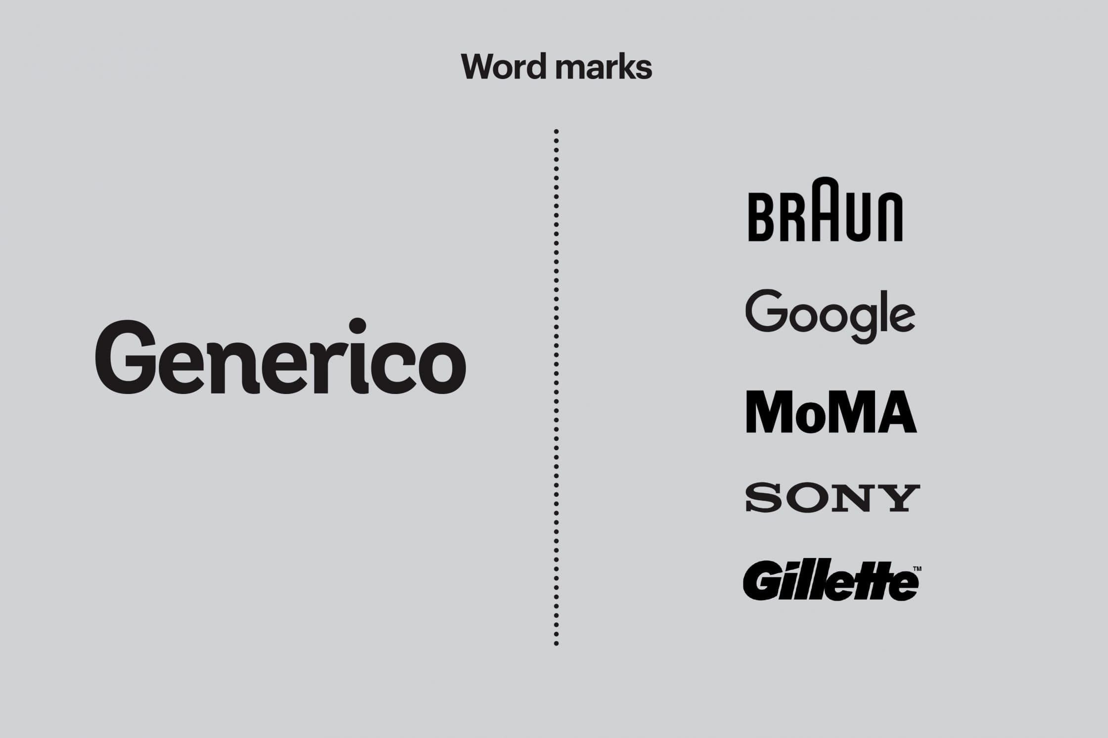 Example of work marks used by Generico and known brands.