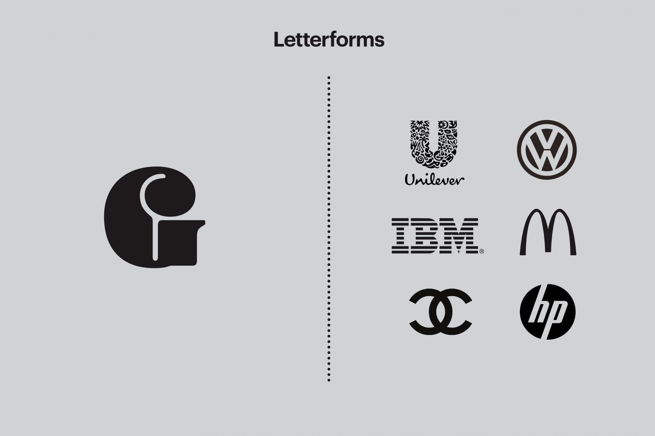 Example letterforms used by Generico and known brands.