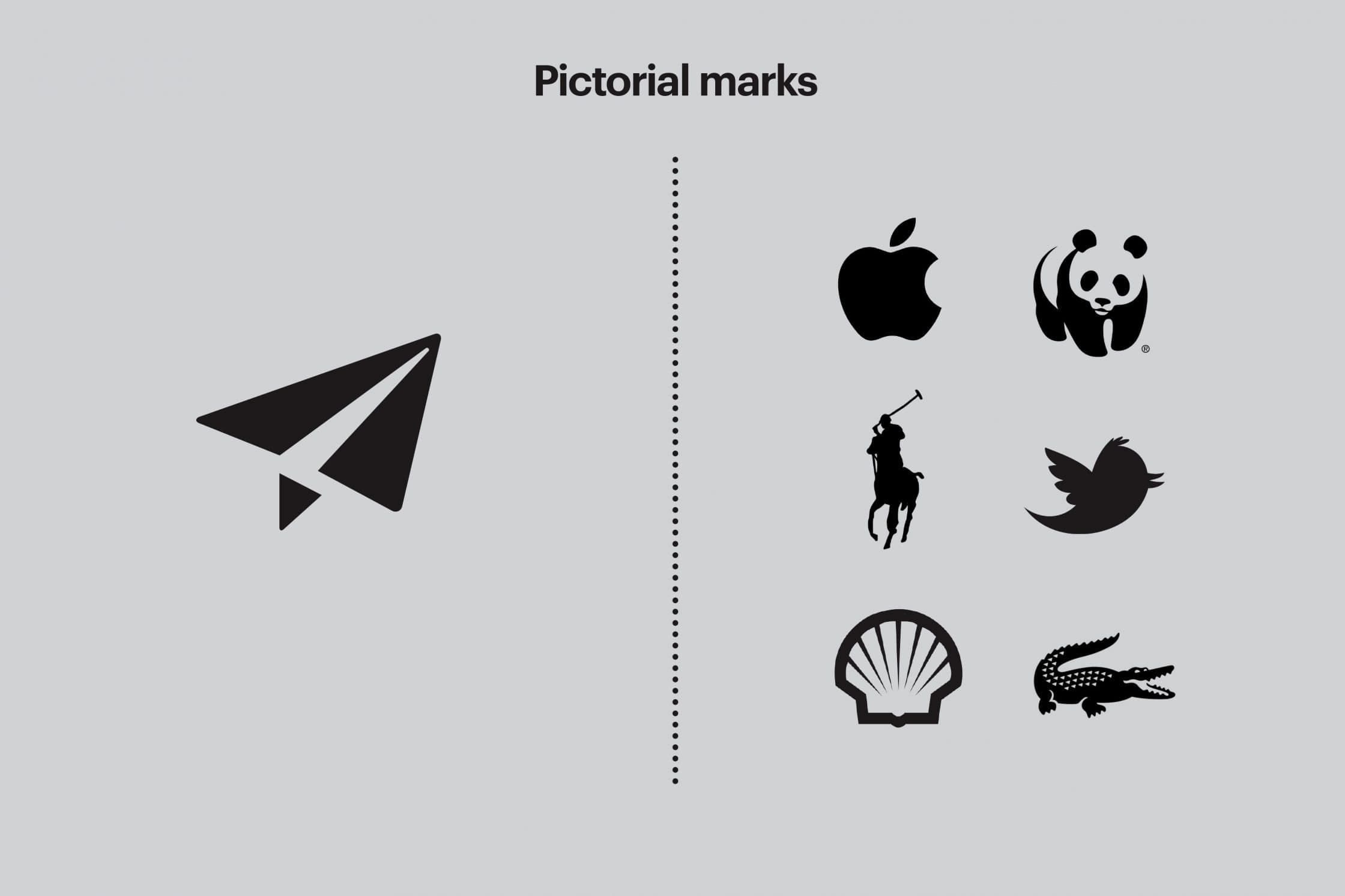 Example of pictorial marks used by Generico and known brands.