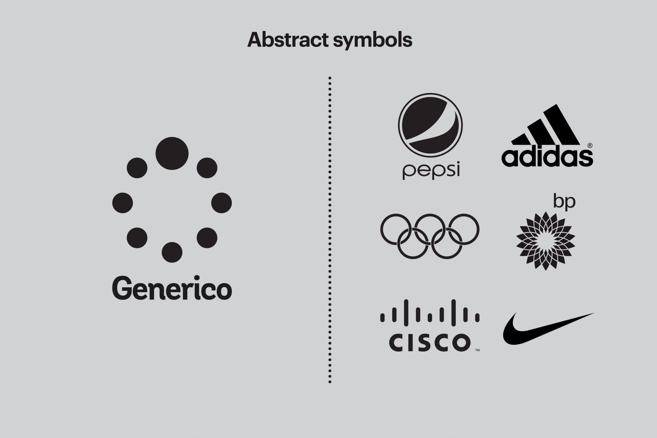 Example of abstract symbols used by Generico and known brands.