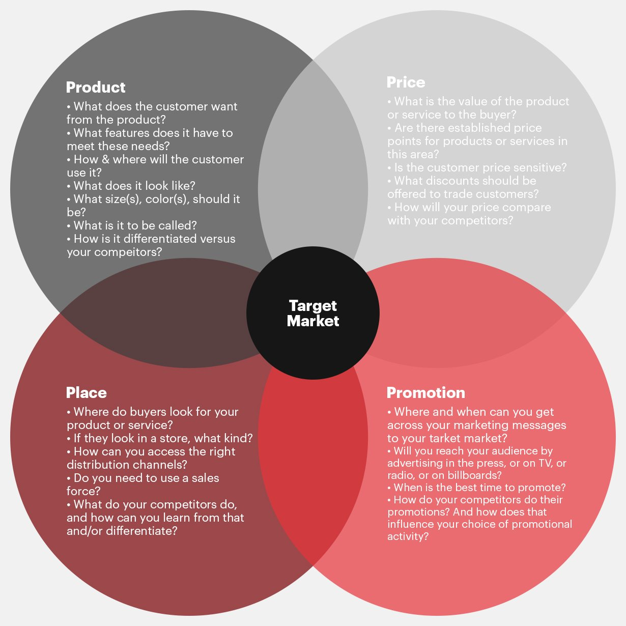 Digital advertising vs digital marketing what s the for Digital marketing materials